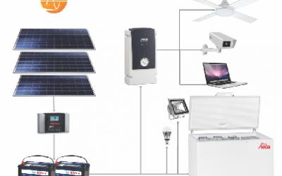 ¿Cómo funciona un refrigerador solar?