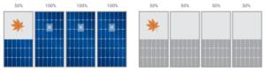 Sistema Solar Micro vs String