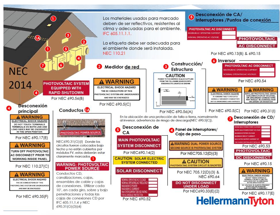 checklist solar